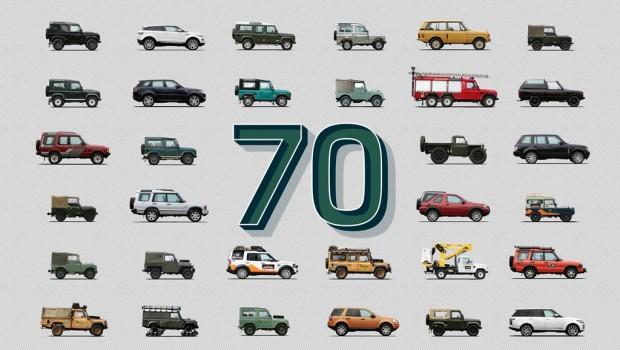 LR_70-Years_historic-range-620x350
