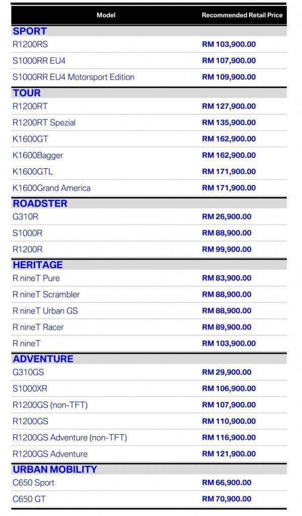 BMW Motorrad Malaysia Price List-1