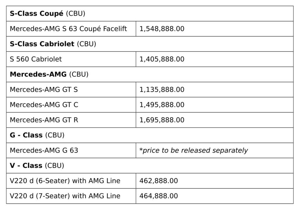 Press Information - MBM announces new SST pricelist-5