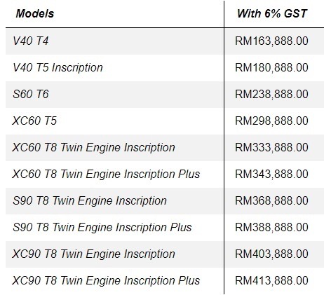 Volvo-price-list-gst 2