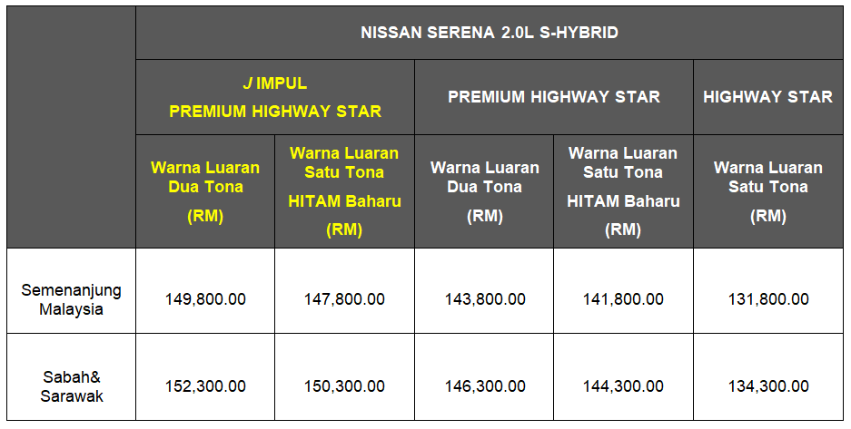 Nissan Serena J Impul Price