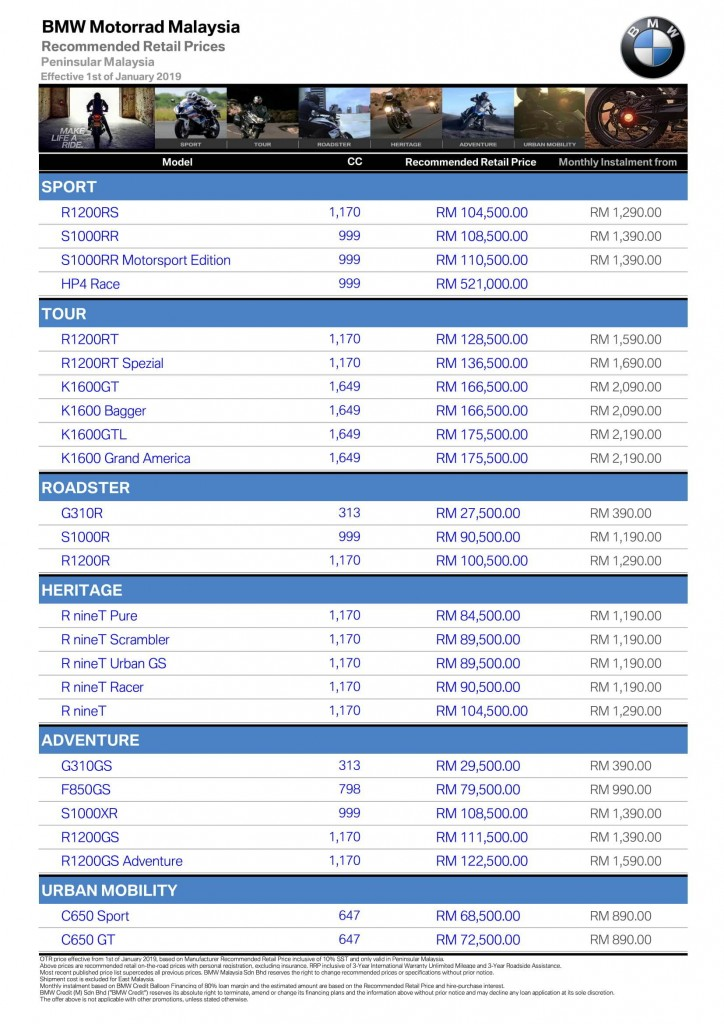 BMW Motorrad Recommended Retail Prices - 1 Jan 2019-1