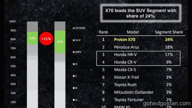 Proton-Sales-1