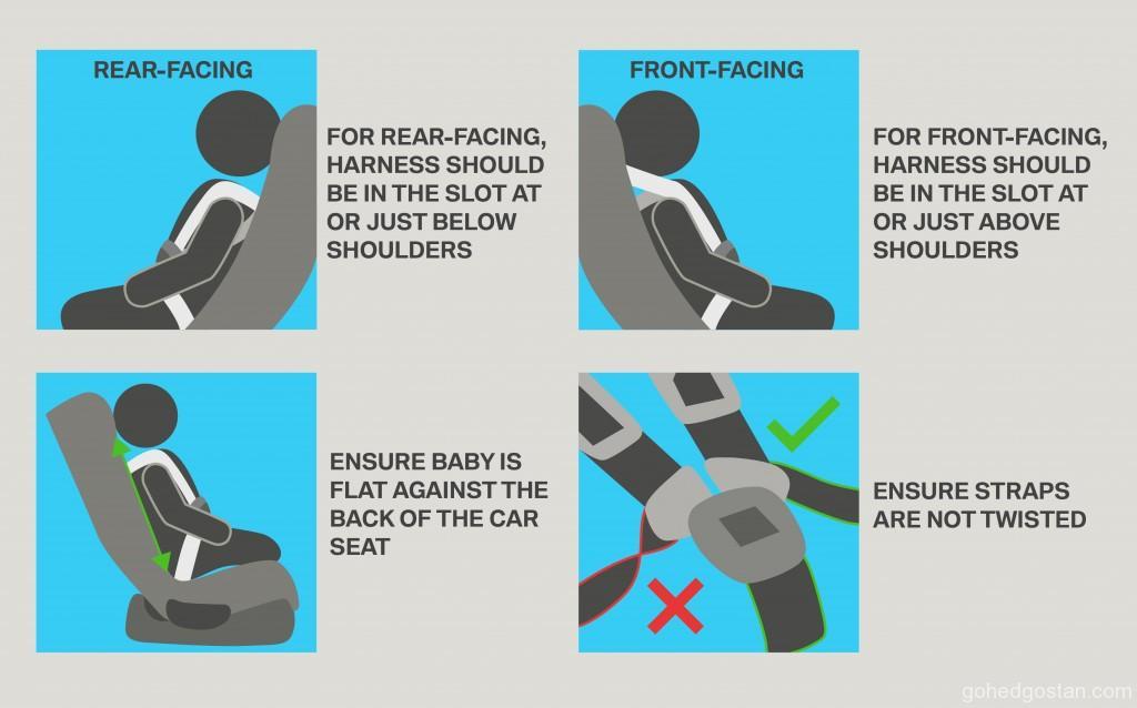 BMW Safety 360° 7