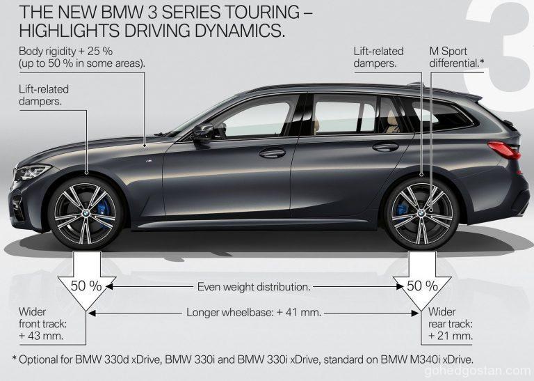 BMW-3-Series_Touring-7