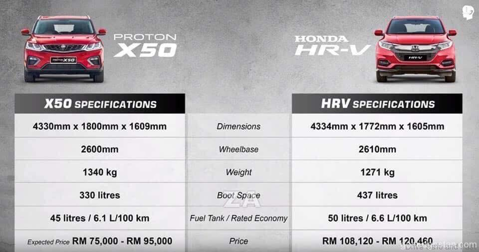X50 LWN HR-V 5