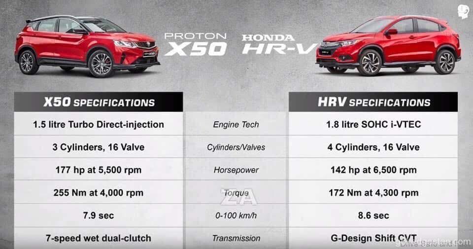 X50 LWN HR-V 6