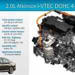 Honda-Accord-Hybrid-4