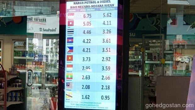 Asean Fuel Price 1
