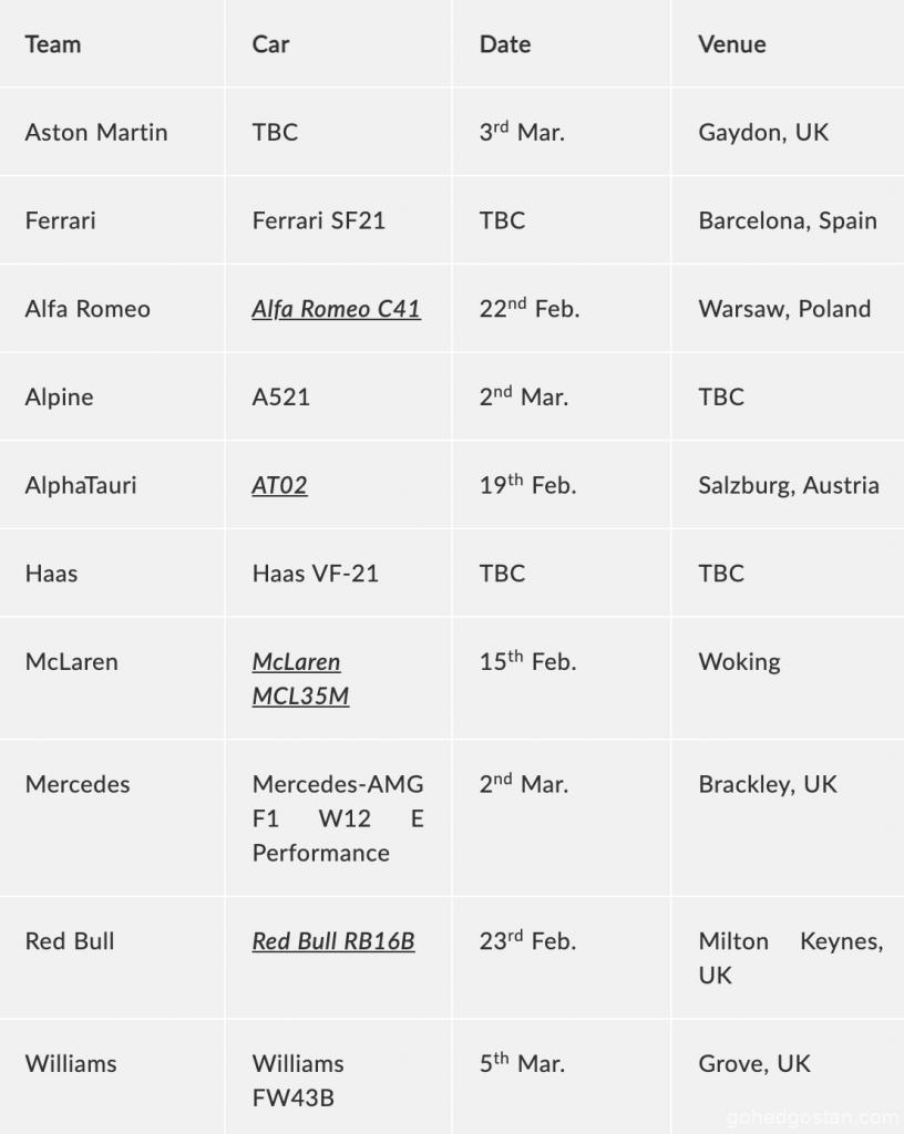 Jadual Pendedahan Kereta F1 2021
