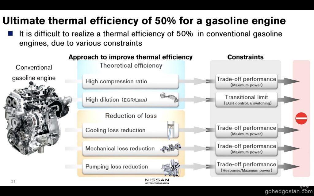 Nissan-e-POWERs-ICE-chart-3.0