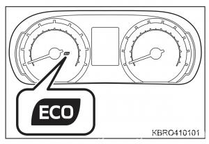 Petua Memandu Turbo - Petanda Mod Eco - 3.0