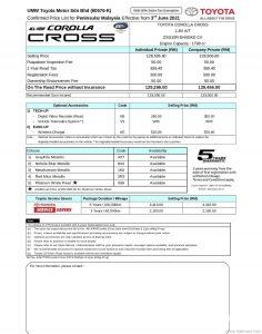 Toyota-Corolla-Cross-CKD-price-list-peninsular-2.0