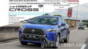 Toyota-Corolla-Cross-Cover-CKD banner 1.0