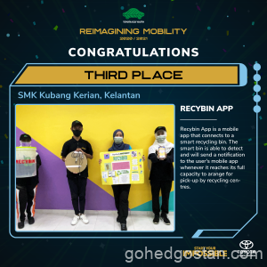Toyota-Eco-Youth-Program-3rd-place-2.3